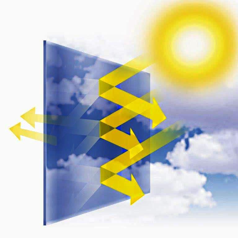 Действие теплосохраняющей пленки при прохождении солнечных лучей
